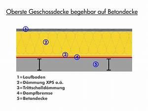 Sauberkeitsschicht Unter Bodenplatte : die oberste geschossdecke d mmen so geht s richtig ~ Frokenaadalensverden.com Haus und Dekorationen