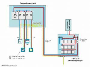 Installer l39electricite dans une cave eclairage prises de for Quelle couleur avec le bleu 7 schema electrique le raccordement de 3 interrupteurs va