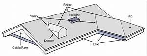Roof Diagram  U0026 A Sketch Of A Hip And Gable Roof U0026quot  U0026quot Sc U0026quot  1 U0026quot St U0026quot   U0026quot Roofing Estimate Calculator