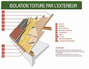 isolation toiture par l39exterieur argenteuil pontoise With isolation toit terrasse par l exterieur