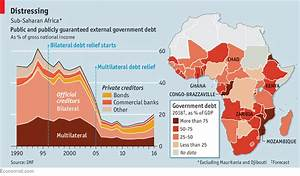 Africa Rising Debt: Irresponsible spenders, corruption ...