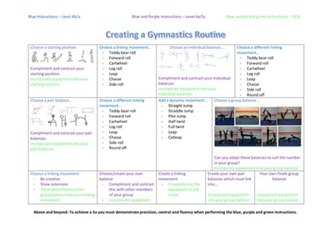 how to create a gymnastics routine by h bretherick