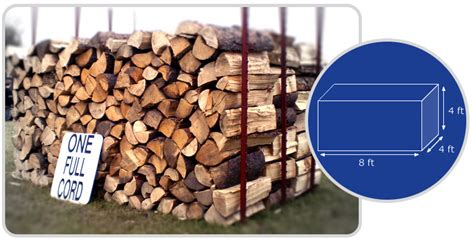 how big is a cord of wood how much is a cord of wood more firewood facts