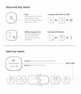 Logitech Manual For Ipad Keyboard