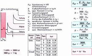Wirkungsgrad Netzteil Berechnen : nutzleistung drehmoment mittlerer nutzbarer kolbendruck innenleistung wirkungsgrad ~ Themetempest.com Abrechnung