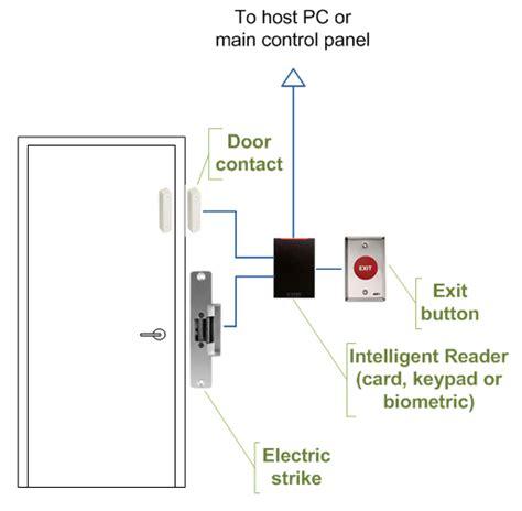access control wiring diagrams