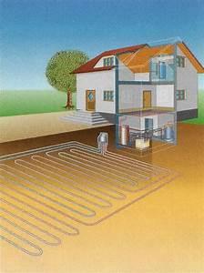 Luft Wasser Wärmepumpe Funktion : womit m chten sie wasser erw rmen und ihr haus heizen l gas holz strom luft erde sonne ~ Orissabook.com Haus und Dekorationen