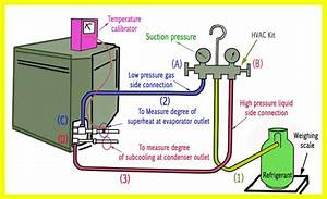 R22 Suction Pressure Temperature Chart Refrigerant Charging Step By Step Procedure Refconhvac Com
