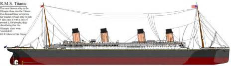 famous four stackers olympic titanic and britannic