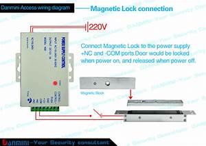Danmini Mjpt019 Electric Door Lock