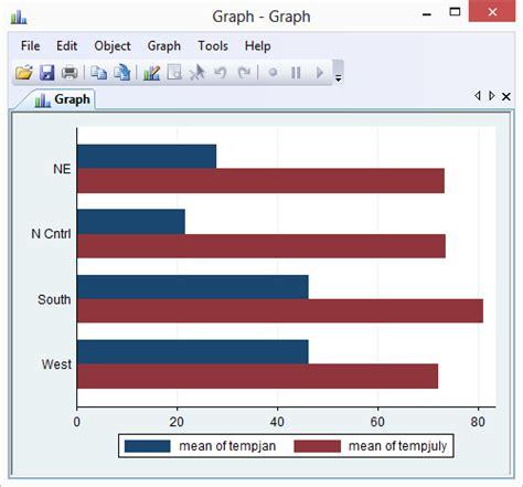 horizontal bar chart  multiple bars graphed   variable