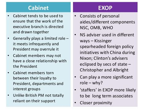 cabinet names and functions what is the primary purpose of president s cabinet