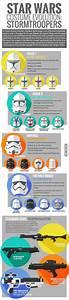 Star, Wars, Stormtrooper, Costume, Evolution
