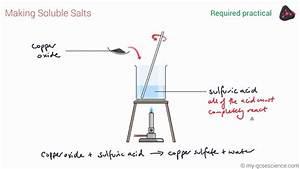 Gcse Chemistry Making Salts  Aqa 9-1