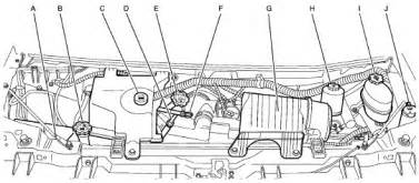 similiar 2004 aveo engine exploded view keywords 2004 aveo engine diagram 2004 wiring examples and instructions