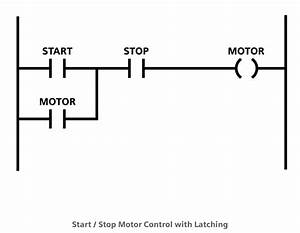 Ladder Logic Tutorial - Part 2  Building Logic
