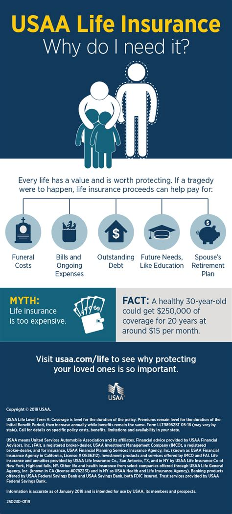 These are a select few, though. Usaa life insurance quote - insurance