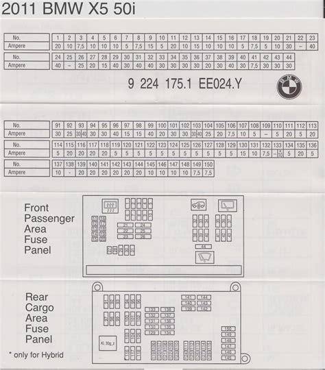 Bmw X1 Wiring Schematic by Bmw E84 Fuse Diagram All Diagram Schematics