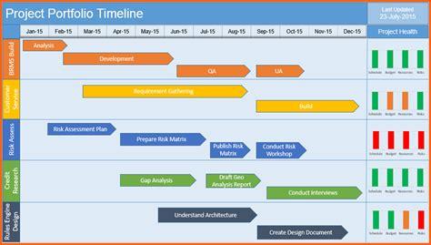 timeline template 13 13 microsoft timeline template survey template words