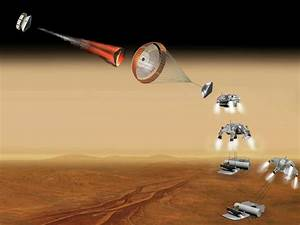 Mars Precision Landing Guidance « Flight Dynamics and ...