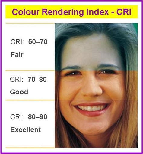 color rendering teljes 237 tm 233 ny led powerled pl cree luxeon vez 233 rl 233 se