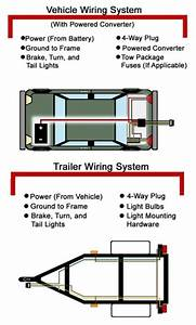 Pin By Etrailer Com On Diy Trailer Maintenance Guides And
