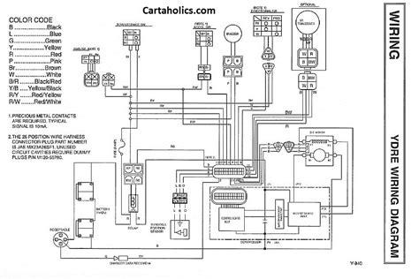 Yamaha Ydre Golf Cart Wiring Diagram Cartaholics