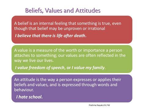 beliefsvalues  attitudes