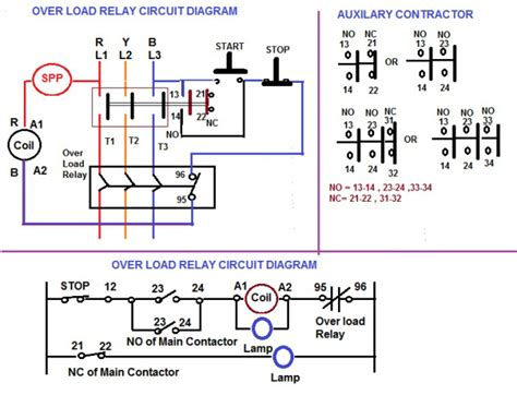 load relay contactor for starter electrical notes