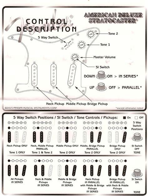 Fender American Deluxe Stratocaster Hss Specs
