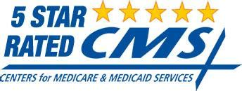 New Quality Measures For Cms Nursing Home Compare Wihca