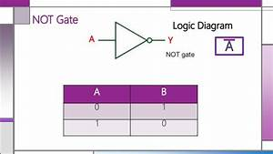 Logic Gates  And  Or  Not  Nand  Nor  Xor