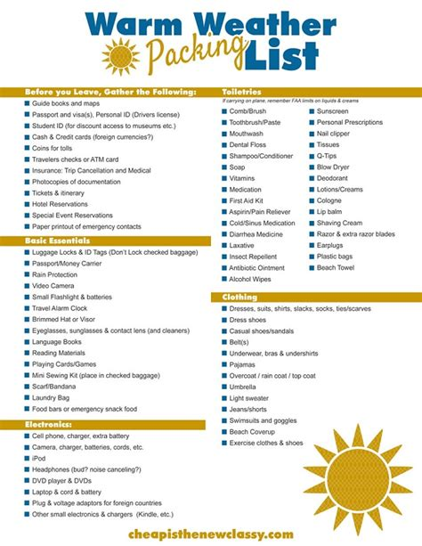 Carnival Birthday Checklist 7 Best Images Of Carnival Cruise Packing List Printable
