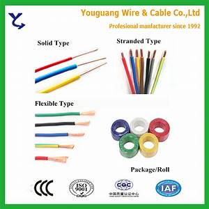 Chinese Factory Kinds Of Electrical House Wiring Cable