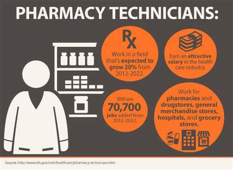 Pharmacy Tech School Programs In Bucks County, Pa & Camden County, Nj  Pennco Tech Www