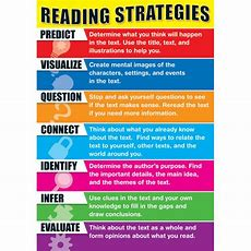 Reading Skills Vs Strategies Beginningreaders, Reading