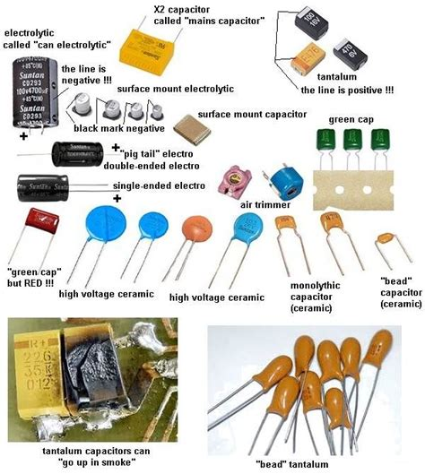 Testing Electronic Components Electronica Pinterest