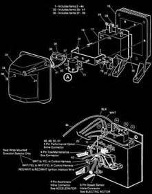similiar golf cart speed controller wiring diagram keywords golf cart battery additionally ezgo golf cart wiring diagram wiring