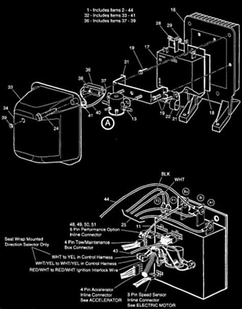 Ezgo Rxv Gas Wiring Diagram