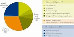 Kilowattstunden Berechnen : lichtblick senkt strom und gaspreis ~ Themetempest.com Abrechnung