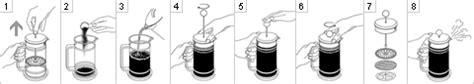 Hold the handle immovably, at that point pull the bodum french press instructions. Bodum French Press Instructions Manual - Espresso Planet Canada