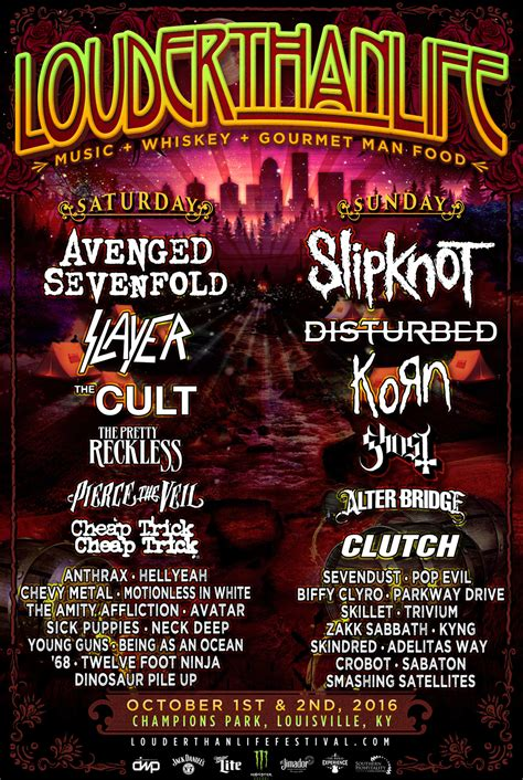 LOUDER THAN LIFE 2016 LINEUP ANNOUNCED | Danny Wimmer Presents