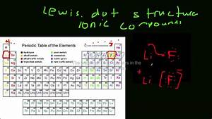 How To Draw Ionic Lewis Dot Structures