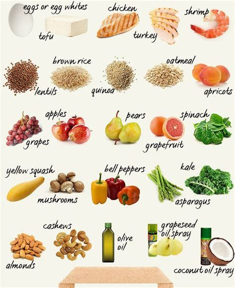 Foods That Can Help You Lose Weight