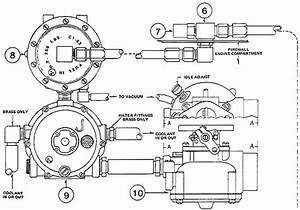 Doc  Diagram Lpg Regulator Diagram Ebook