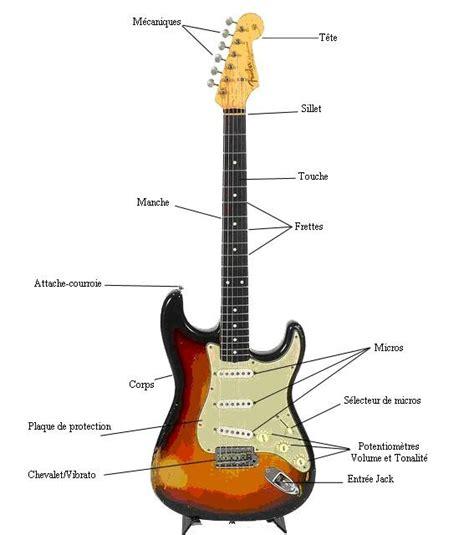 pr 233 sentation d une guitare musique plong 233 e