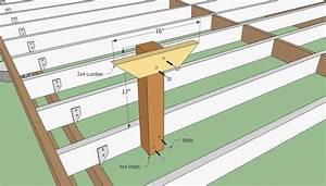 Deck seat plans Wooden Decks Pinterest Decking, Deck