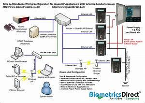Latest Daniel J Duffy U0026 39 S Blog Wiring Diagrams For