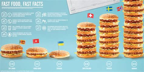 cuisine fast food fast food fast facts food infographics