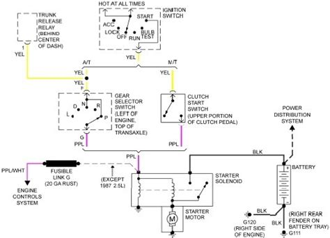 Free Auto Wiring Diagram Pontiac Fiero Charging